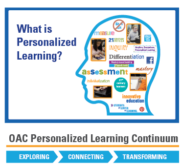 personalized learning network